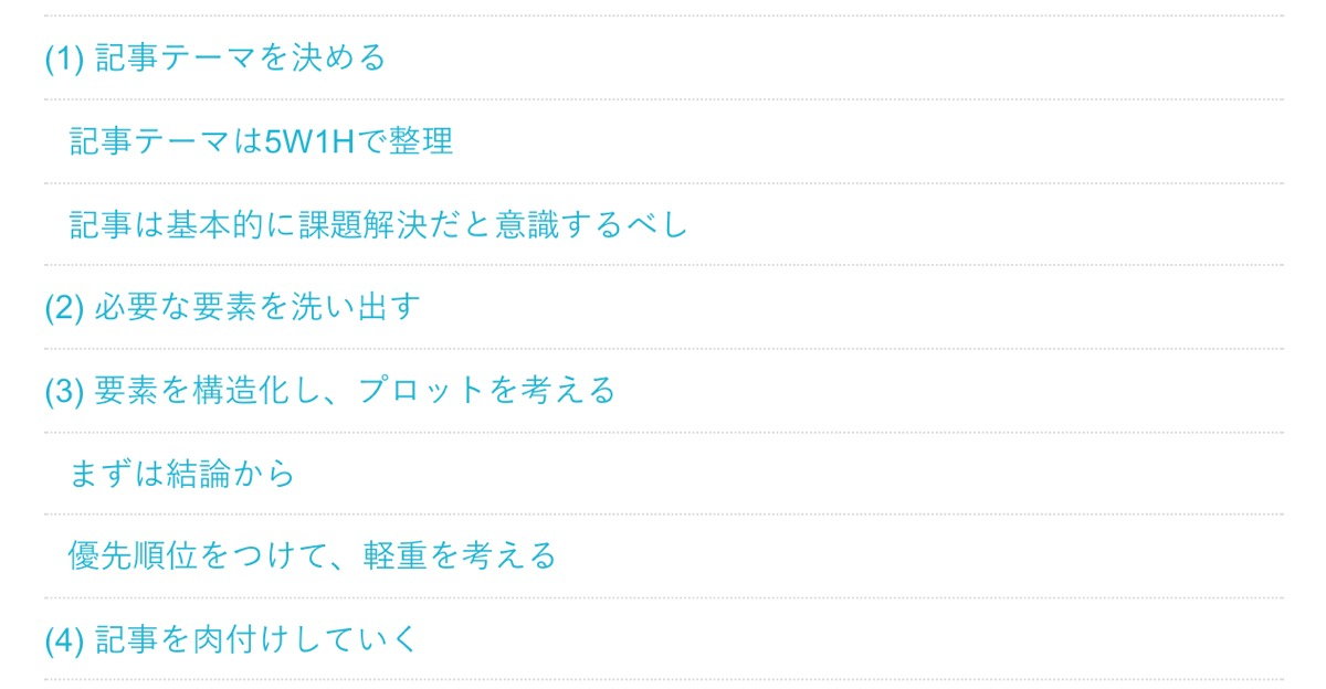 Table of Contents Plus 番号振り
