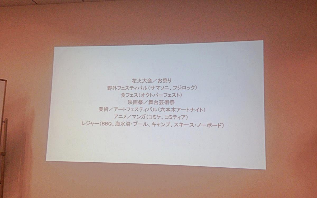 デジタルハリウッドUXデザイン授業
