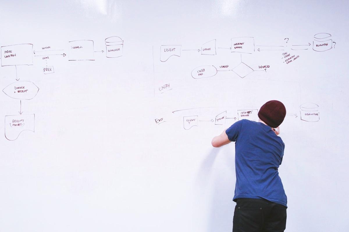 サービス改善企画における7つの立案ステップと考え方