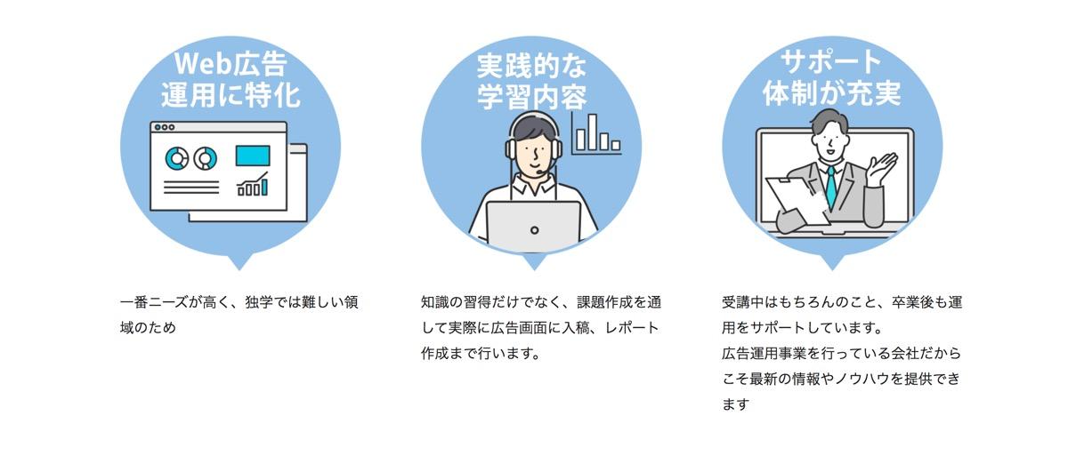 ウルクスWebマーケタープログラム For Business